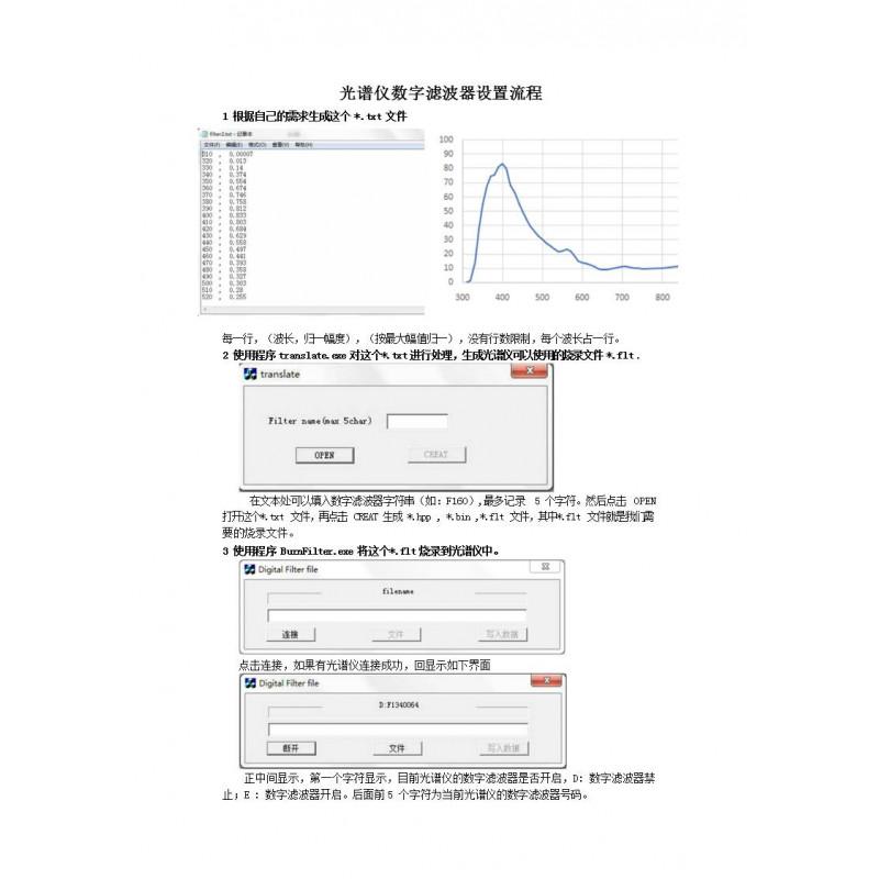 光譜儀(embed2000)數字濾波器設置流程