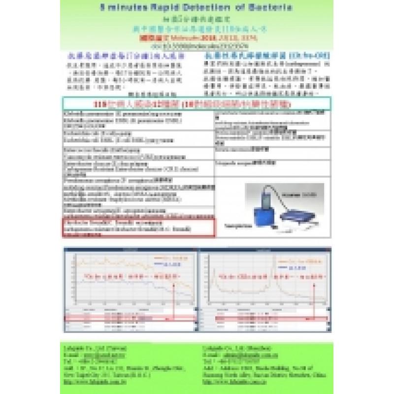 細菌5分鐘快速鑑定 與中國醫合作泌尿道發炎118位病人Cit.fre,Cit.fre-CRE