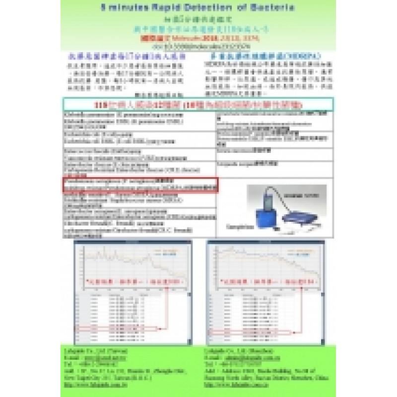 細菌5分鐘快速鑑定 與中國醫合作泌尿道發炎118位病人Pse.aer、MDR-PS