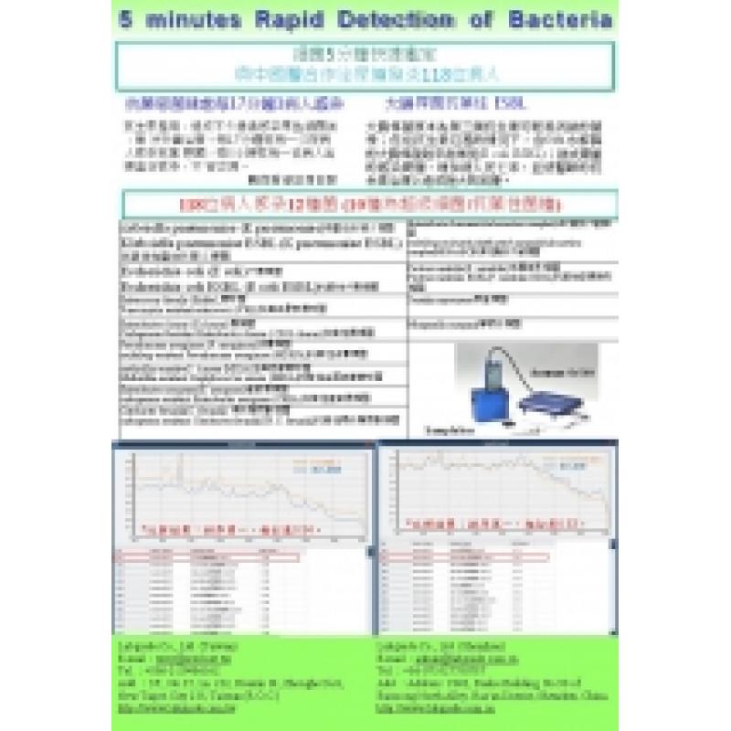 細菌5分鐘快速鑑定 與中國醫合作泌尿道發炎118位病人 Ecoli Ecoli ESBL