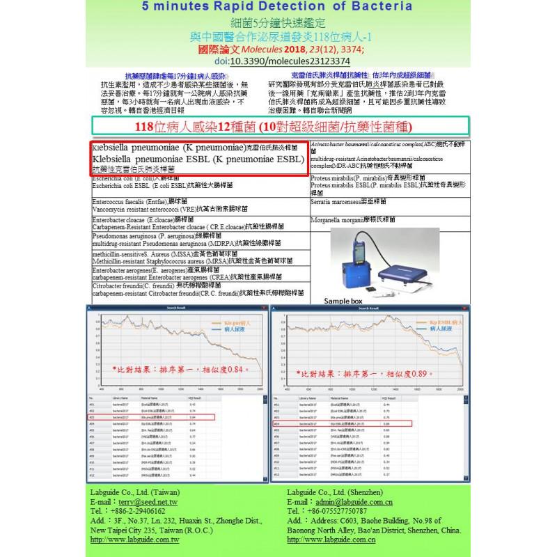 細菌5分鐘快速鑑定 與中國醫合作泌尿道發炎118位病人