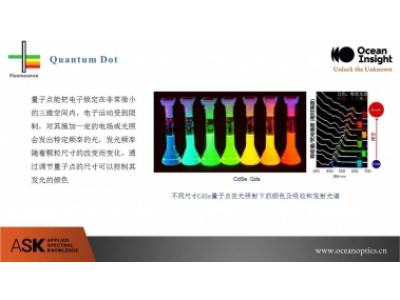 【微光譜應用】新材料測試應用