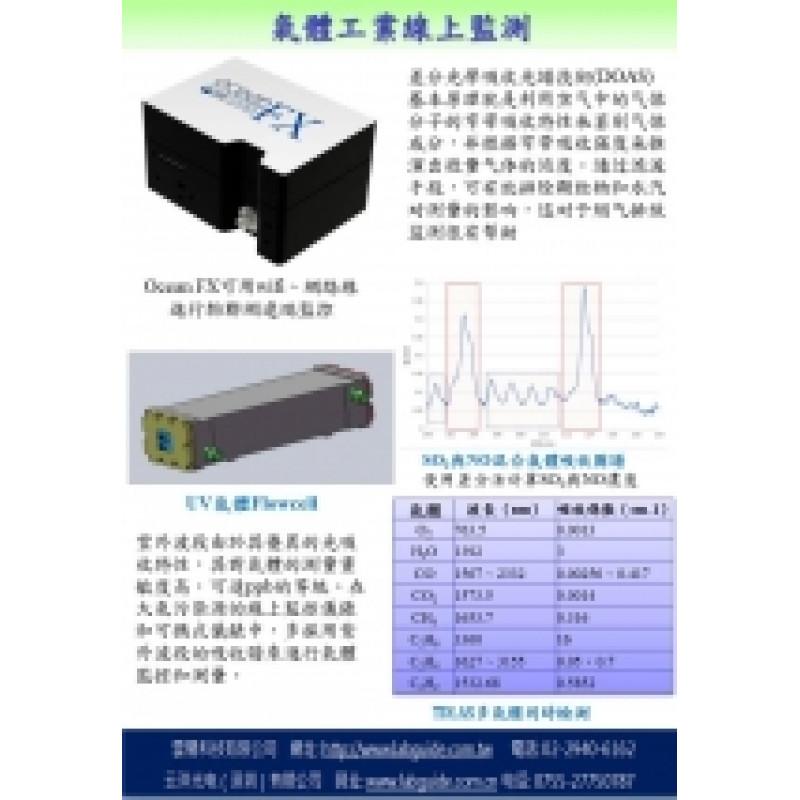 氣體工業線上監測