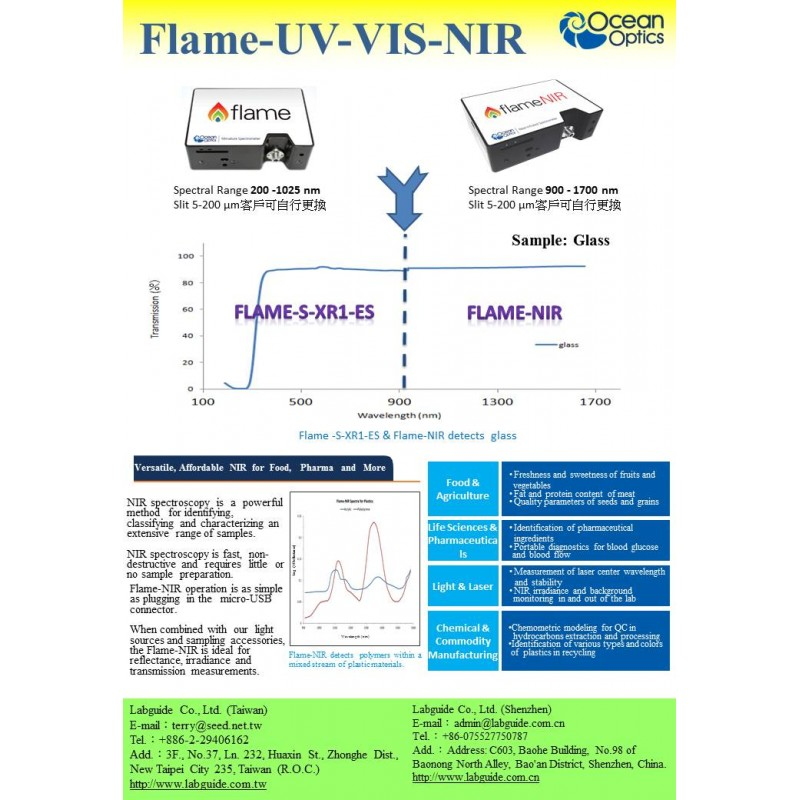 flame-UV-VIS-NIR